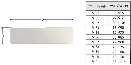 V30~V41